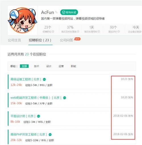 哪里有明星a站_官微更新域名续费大量招人 a站复活有望?