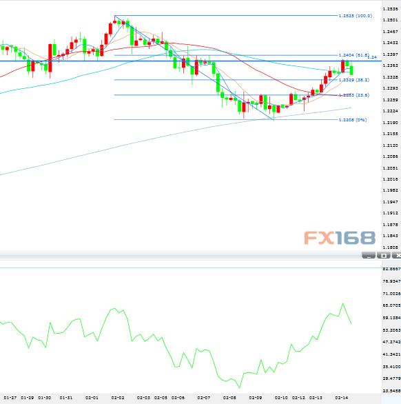 技术分析:欧元、英镑、日元最新走势预测及关键位