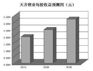 特斯拉国内建厂正式落地近6亿元大单布局10只概念股