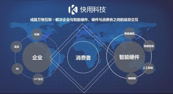 """快用科技助推多点Dmall的中国""""新零售""""事业新局面"""