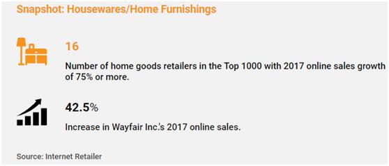 2018年线上零售商Top500:电商巨头与初创涨家具轩尼斯图片