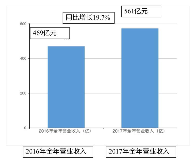 广晟公司:在高质量发展道路上坚定前行