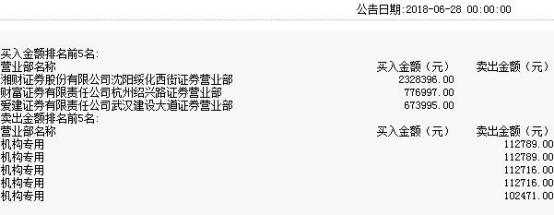 锐科激光关联交易激增 机构73元卖券商上限140元