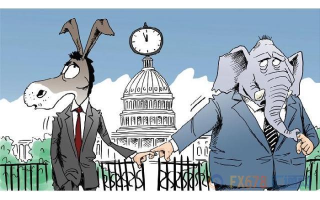 美国中期选举最后倒计时 市场吉凶未卜投资者坐壁上观