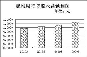 吴江银行昨率银行板块逆市上涨10家券商力挺