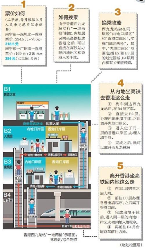广深港高铁9月23日全线开通 南宁到香港约4个半小时