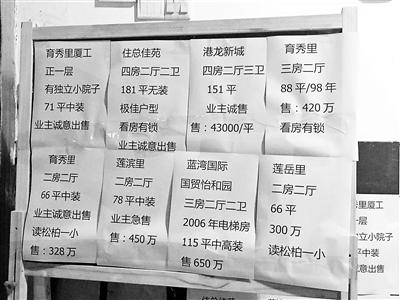"""""""崩盘""""传闻中的厦门:岛内房价跌1万 买房者称等等"""