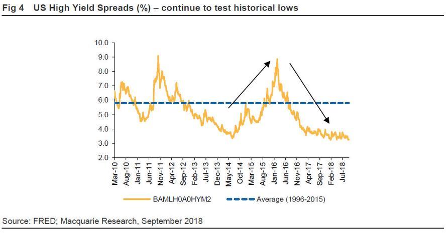 被市场忽视的风险:全球流动性正在快速退潮