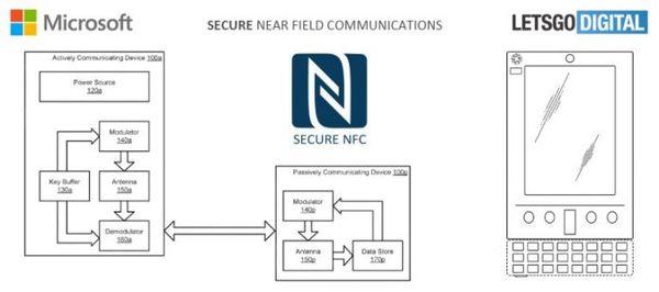 微软在Windows 10设备上为NFC新标准申请专利