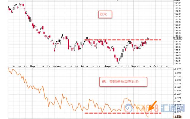 白洪志:市场混沌期拼的是你的忍耐力