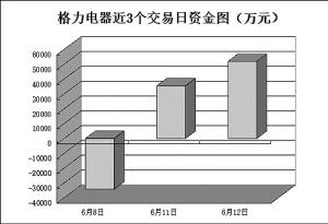 三类以上机构共同持有46只个股9家公司被密集调研藏玄机