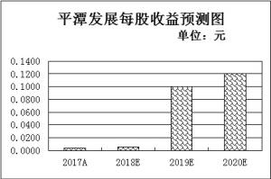 政策+业绩推升福建自贸区板块1.61亿元大单圈定8只概念股