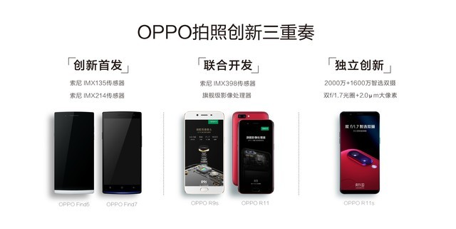 OPPO发布新机R15 采用自家异形屏专利