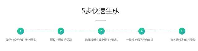 IT小喇叭小程序:加速企业电商化 助力企业品牌升级