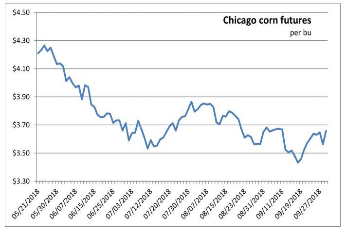 新版北美自贸协议:美国农业缓了口气 农产品急涨