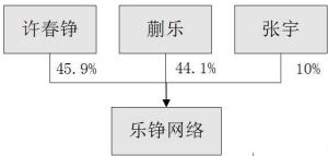 深圳市全新好股份有限公司简式权益变动报告书