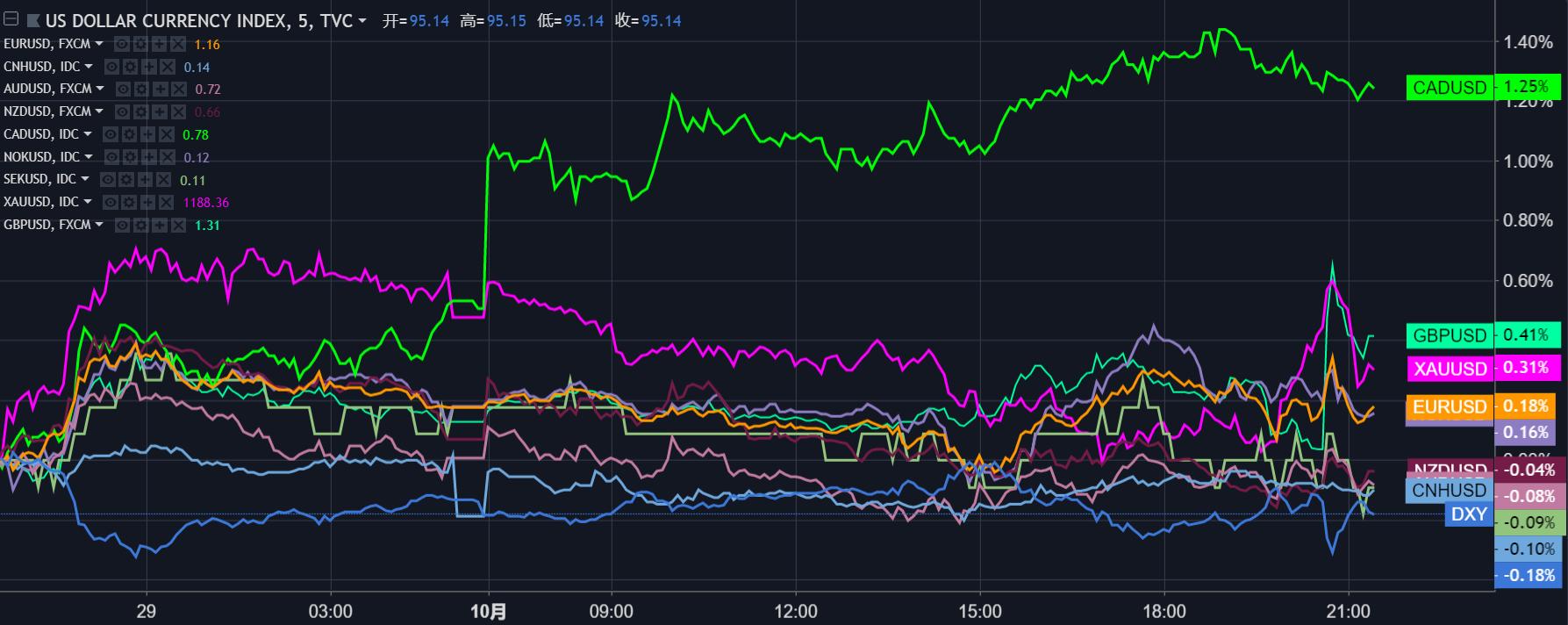 华尔街顶级投行:现在的美股,让我想起2月暴跌的前夜
