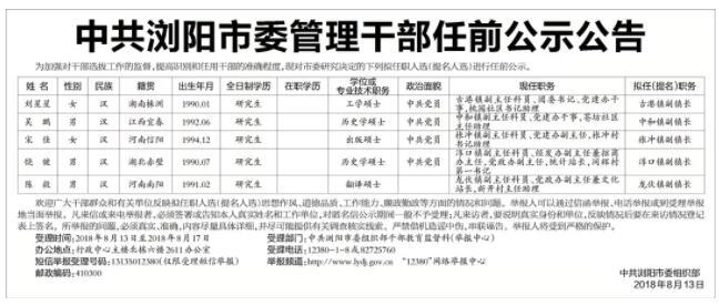 湖南浏阳拟任5名90后副镇长 最年轻者是24岁女硕士