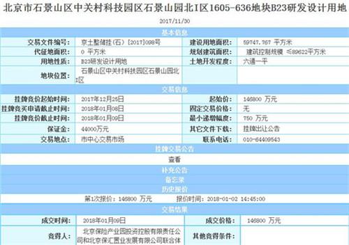 北京迎本月第二场土拍 均为商业用地