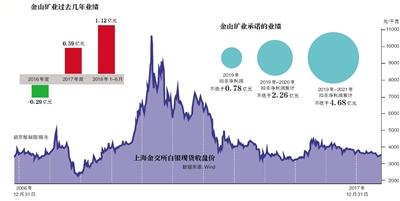 http://www.zgmaimai.cn/huagongkuangchan/128893.html
