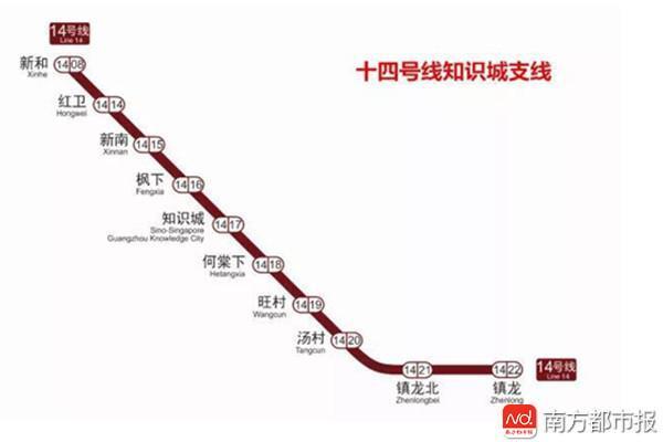 因此可以说,广州的地铁建设对城市发展战略有十分好的响应.