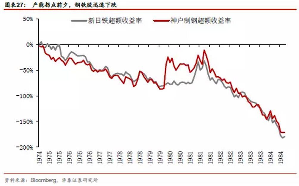 人均gdp多少是发达国家_未来5年,中国多个地区将步入初等发达国家水平
