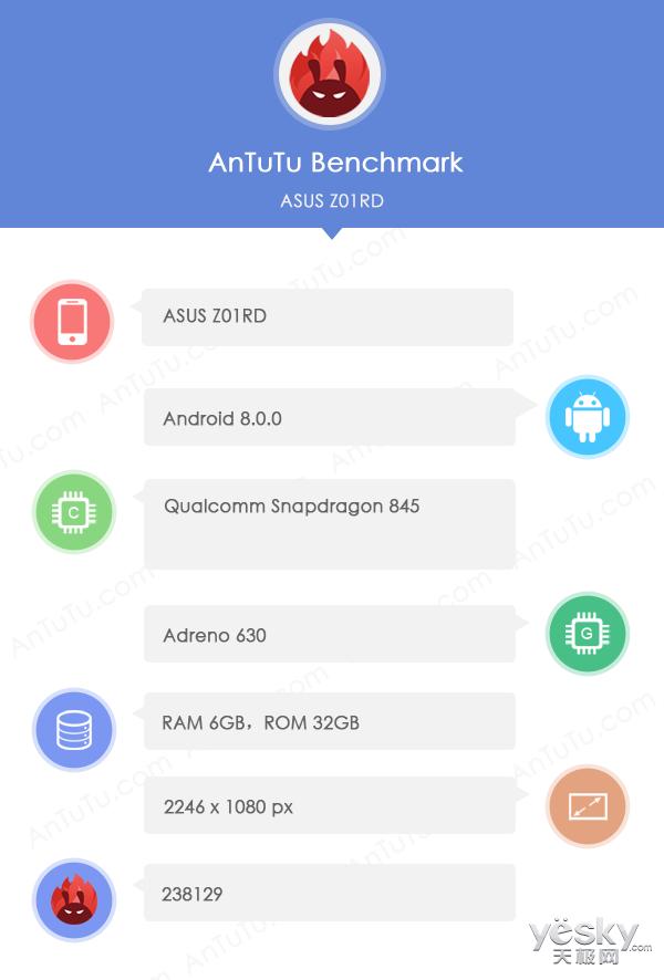 一张微信截图刷光你的银行卡另外,华硕Z01RD会预装Android 8.0.0系统,配上Adreno 630 GPU,以及6G内存+32G容量组合,且屏幕分辨率是2246*1080???安兔兔跑分在23万分以上,算是骁龙845处理器的常规水准吧,毕竟有部分搭载骁龙845处理器的手机跑分曝光是直接去到26万分以上的!</p> <p><img alt=