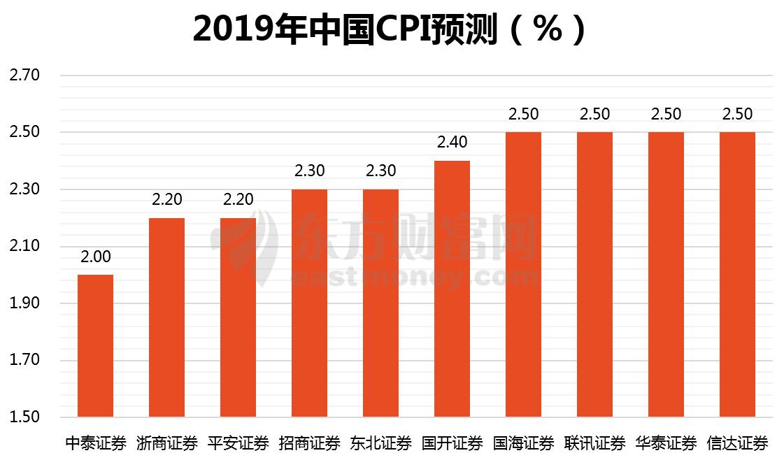中国2019年gdp_2019年中国gdp统计图