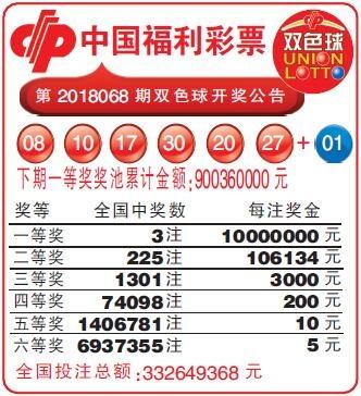 中国福利彩票第2018068期双色球开奖公告
