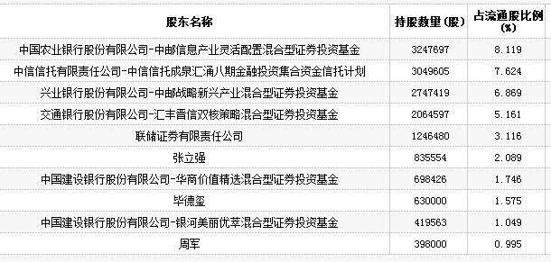 华扬联众公布19亿收购吃跌停 成泉资本中邮基金叫苦