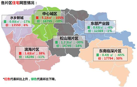 开发商加快推货 东莞购房者将有更多选择
