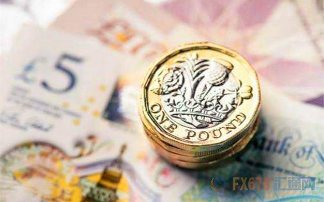 市场避险情绪导致英镑承压 英镑兑美元跌至3周低位