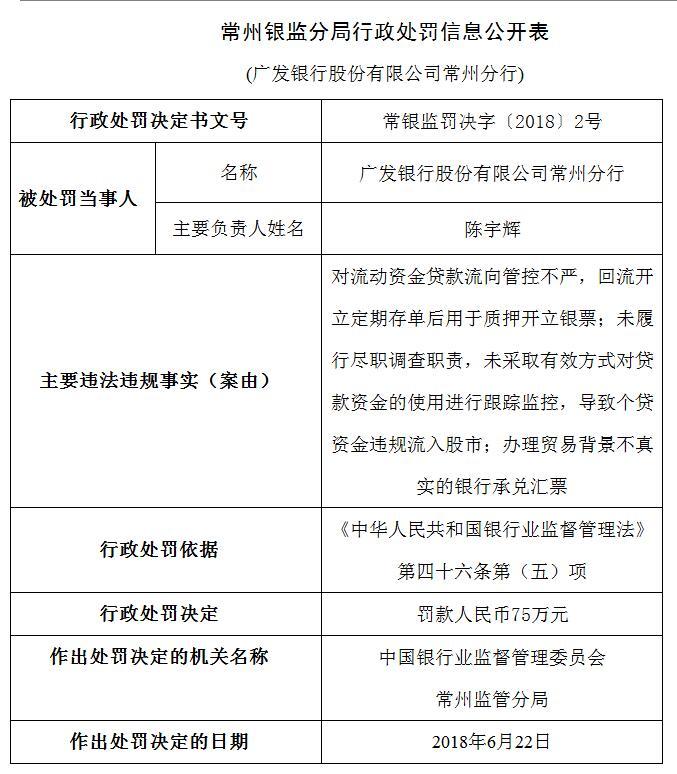 广发银行常州分行三宗违法 个贷资金违规流入股市