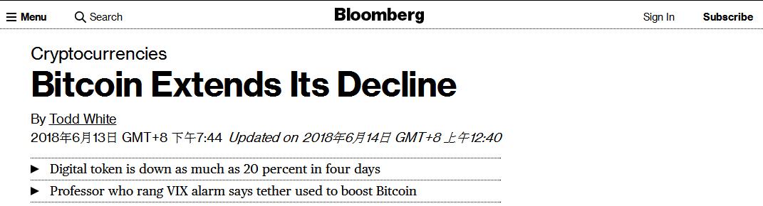 美联储加息美股尾盘跳水 比特币4天暴跌20%