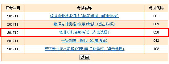 中国人事考试网:2017年河北执业药师考试准考