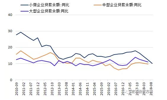 1998中国经济e?策_...ortune 1998 2017,房地产调控二十年 回顾 反思与抉择 新财富APP ...
