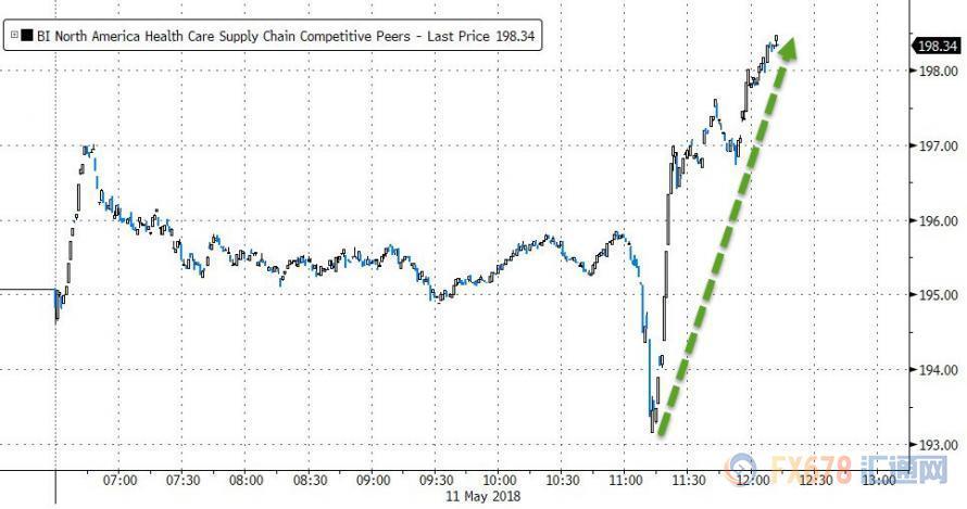 美股收评:华尔街锁定全周收益 虎牙上市大涨34%