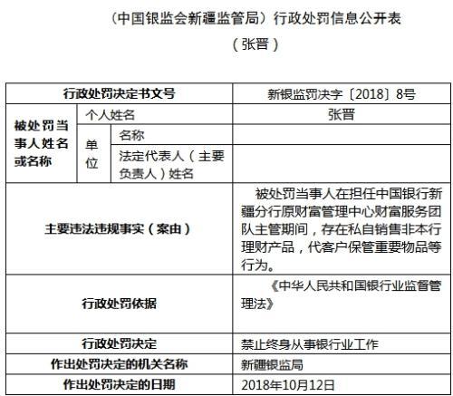 中国银行新疆分行两员工违法销售非本行理财产品