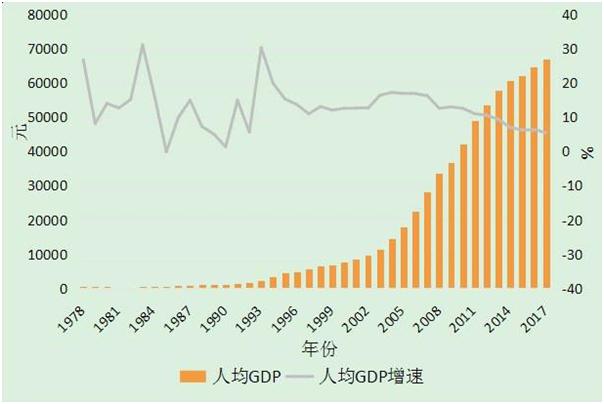 滨州市海淀区gdp_山东省各县市人均GDP地图,四张图看出哪里最强
