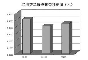 """中美贸易摩擦初现缓解迹象三板块""""空""""去""""升""""来"""