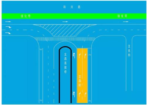 哈市文昌桥走法将有6大变化 怎么走看这里 - yuhongbo555888 - yuhongbo555888的博客