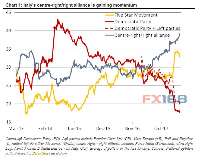 """特朗普大动作!市场巨震 欧洲要飞出""""黑天鹅""""?"""
