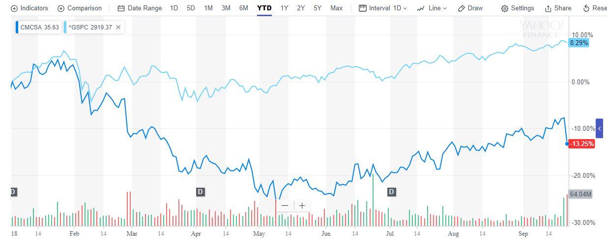 收购天空广播的代价:Comcast债务或挤入千亿美元俱乐部