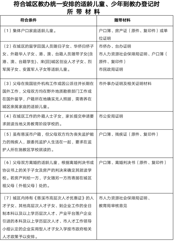 慈溪市城区2018年通告、小学v城区系统发布(内课破解排中小学初中图片