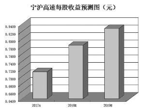 中国成为全球第二大外资流入国124只QFII等机构交叉持有股受宠