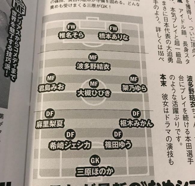 花花公子评世界杯AV女星11人阵:前腰波多野结衣 三原穗花守门