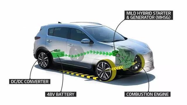 把全车电路的电压升级到48v,全车的电功率可以得到成倍的提升!