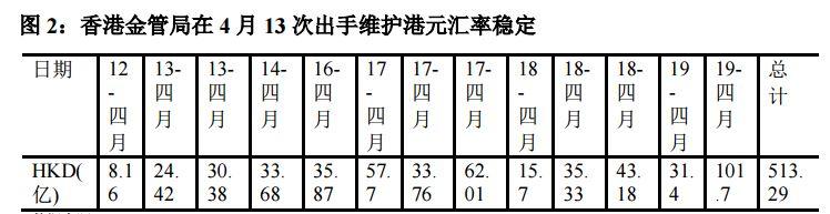 香港3个月Hibor连升19天 利率快速调整警报已拉响!