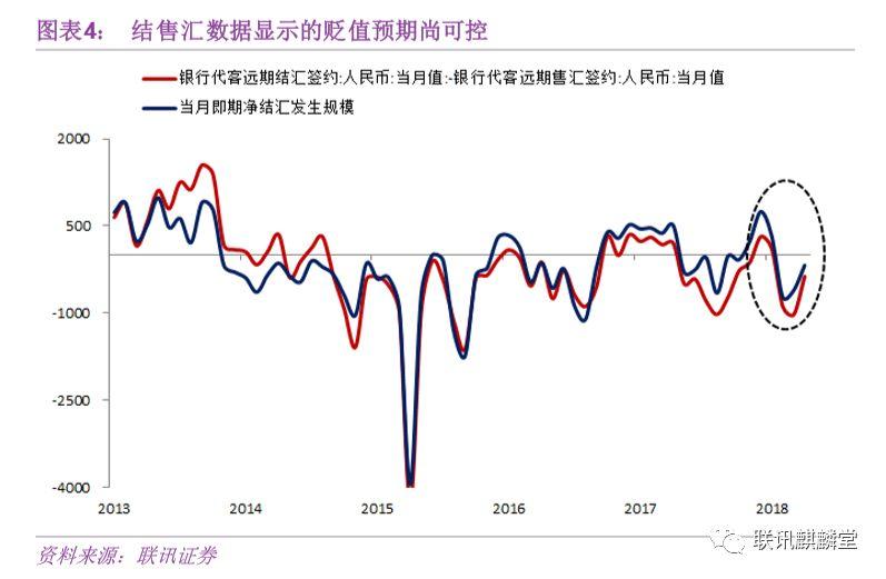 人民币汇率分析手册:这是首席雪藏多年的框架