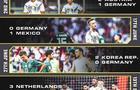 国际足联联合会杯